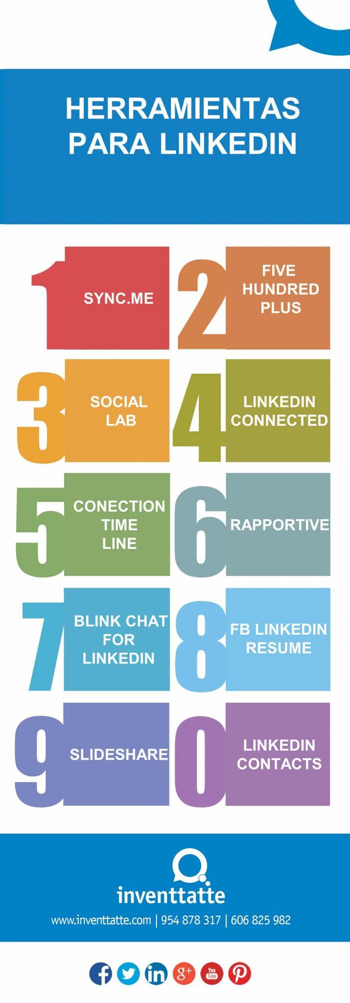 Infografía- herramientas para linkedin