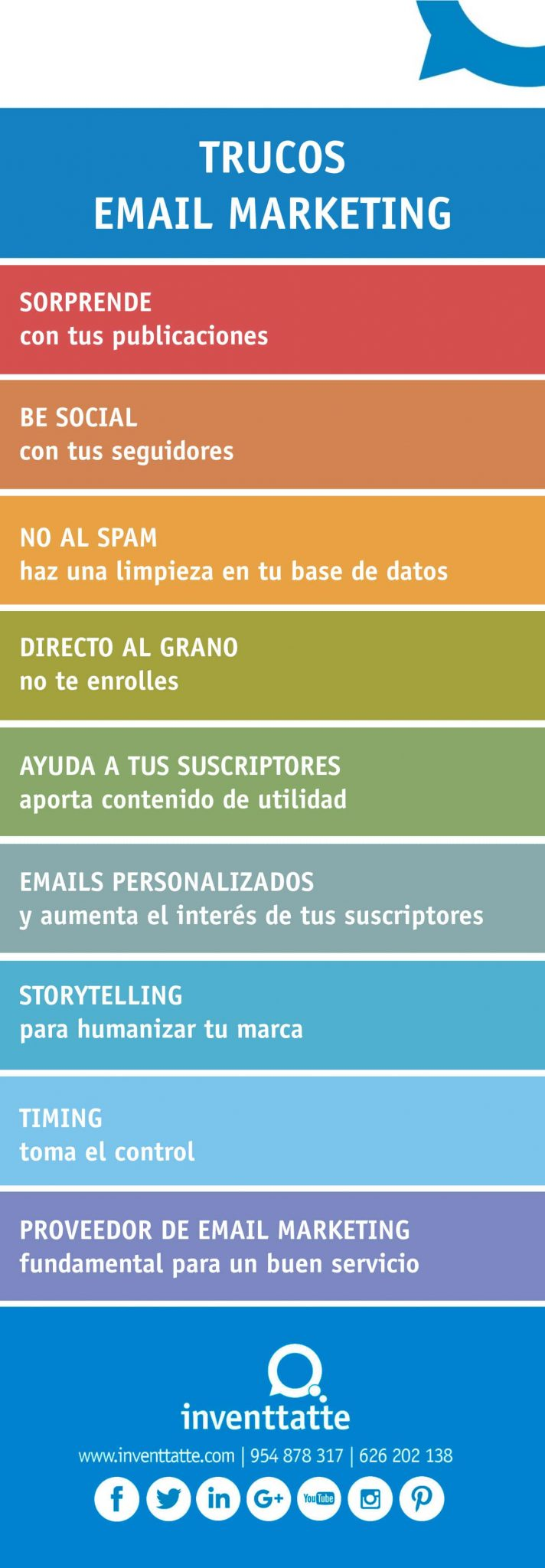 infografia trucos email marketing